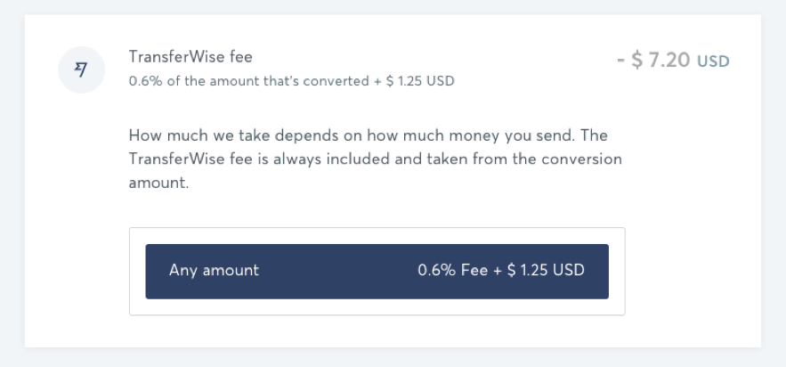 Transferwise S Fees Are Much Lower Than Paypal